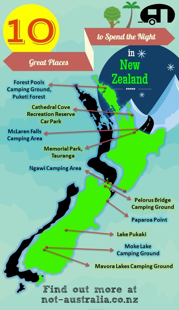 10 Great Places To Spend The Night In New Zealand Not Australia