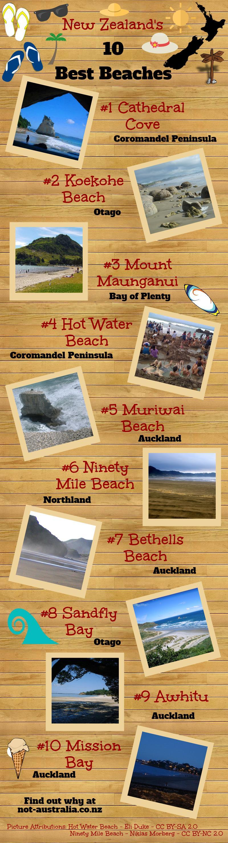 New Zealand's 10 Best Beaches Infographic