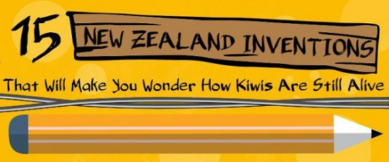 New Zealand Inventions Title