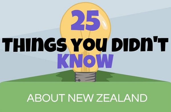 Things You Didn't Know About New Zealand Title