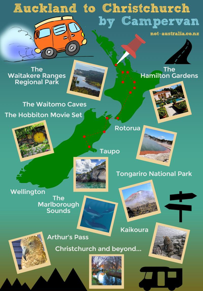 Auckland to Christchurch by Campervan